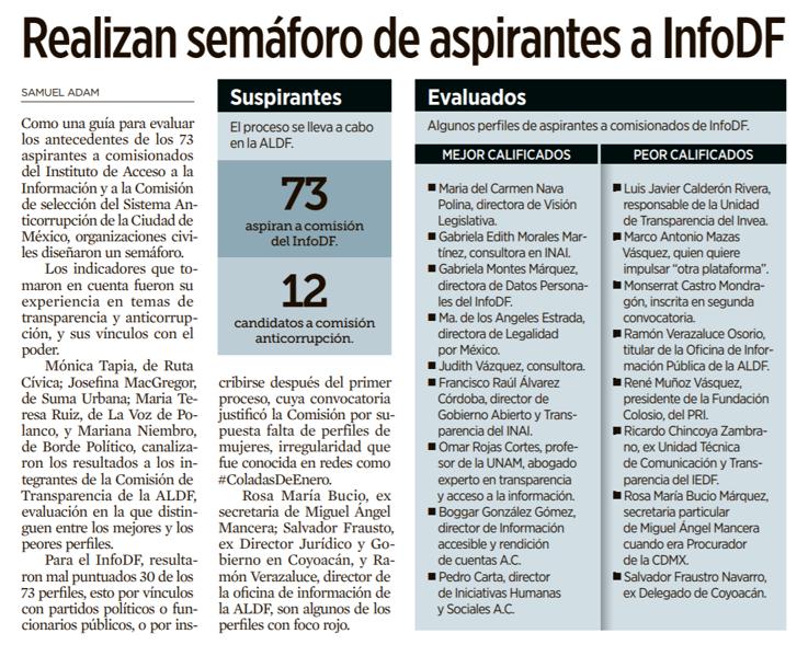 ORGANIZACIONES EXIGEN PROCESOS ABIERTOS Y PÚBLICOS PARA DESIGNACIÓN DE COMISIONADOS DEL INFOCdMx