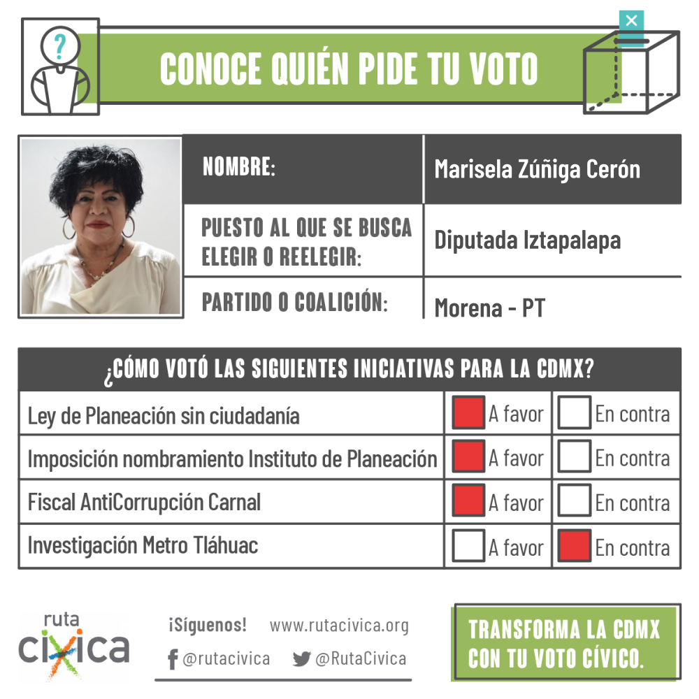 Marisela Zúñiga Ceròn