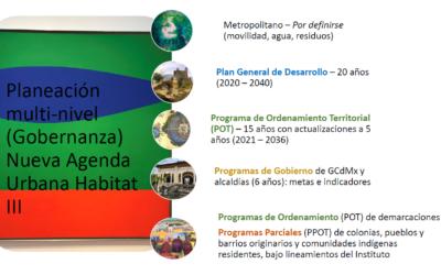LOS PROCESOS CAÓTICOS DE LOS INSTRUMENTOS DE PLANEACIÓN
